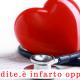Pericardite - Villa Mafalda Blog